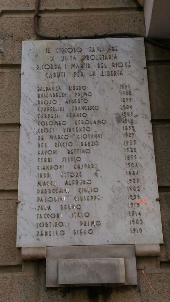 Lapide ai cittadini vittime del rione di via Monte San Michele Sesto ... 4e5a2b628cb5